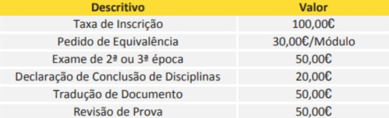 Precário Sports Academy